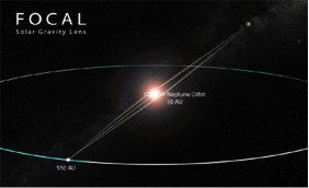 Focal mission